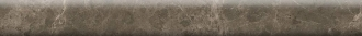 Roma 75 Imperiale Battiscopa Matt